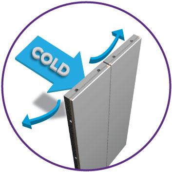 Cold Smart